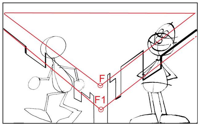 Schema di inserimento della prospettiva per lo sfondo